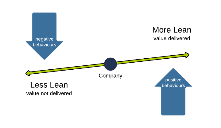 tesco logistics and supply chain management