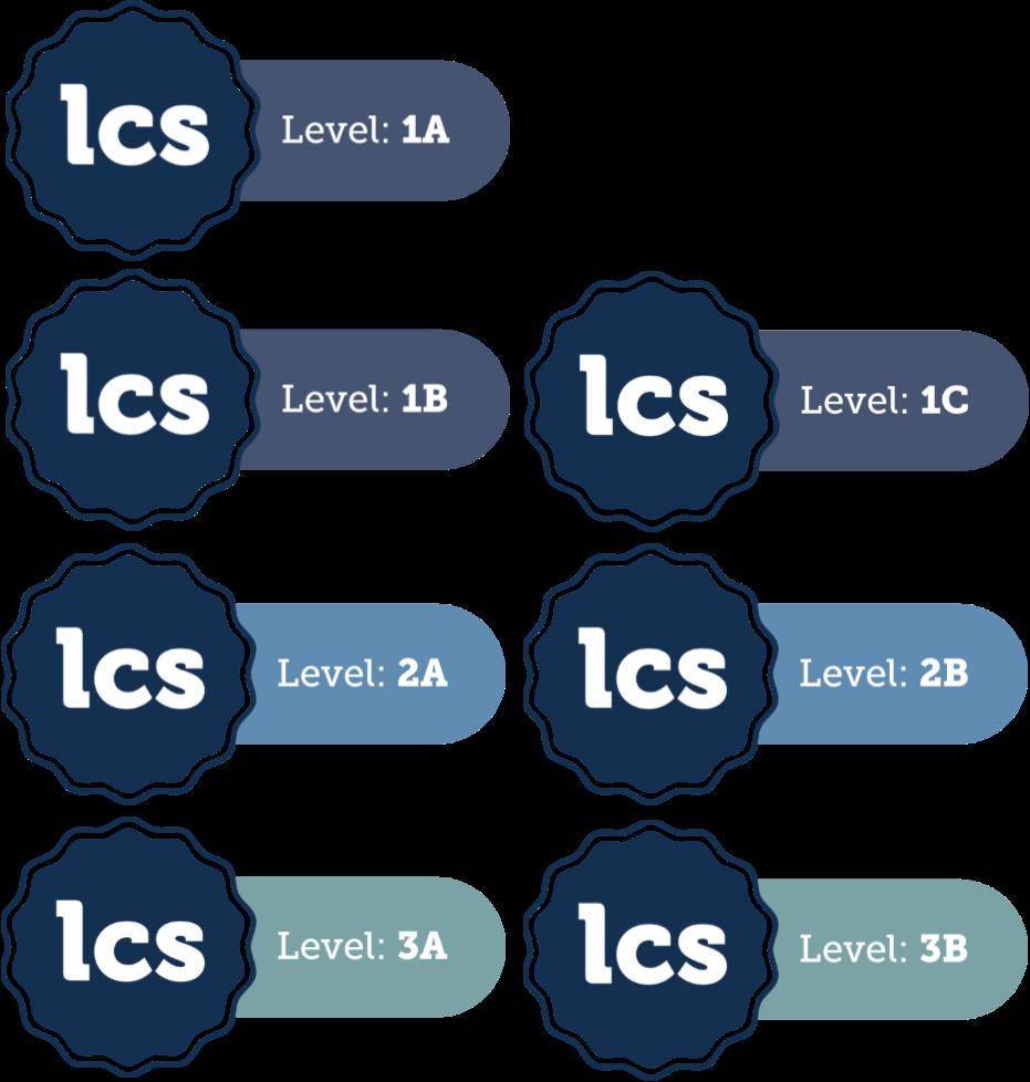 lcs_digital_badges