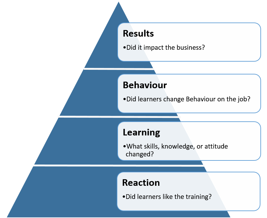 Training Models And Approaches