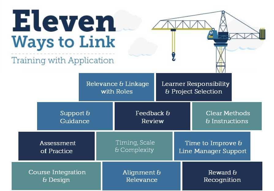 eleven-ways-to-link-training