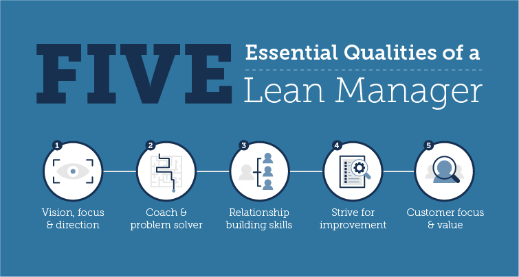 five essential qualities of a lean manager - Manager Skills List Of Skills Qualities Strengths And Competencies